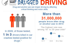 Drugged driving and buzzed driving statistics that will make you think twice before getting behind the wheel