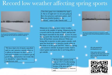 Snowiest April ever delays spring sports season