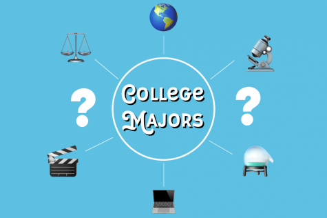 I Don't Know What My College Major Should Be. And That's Okay.