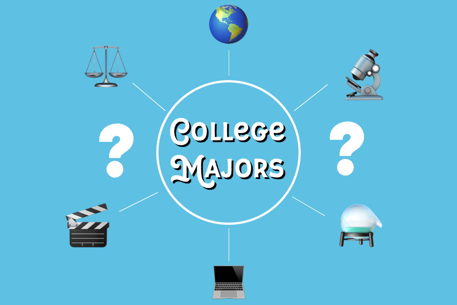 Choosing a college major can be a challenge for all students