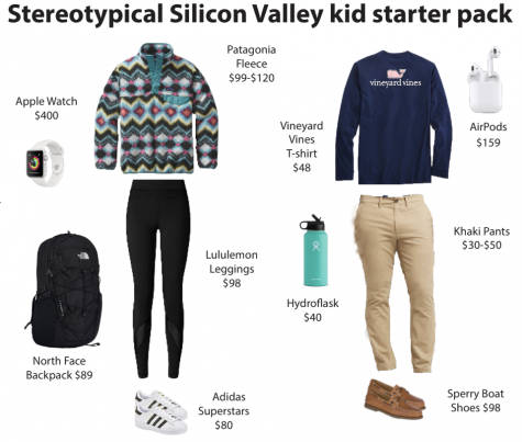 Stereotypical Silicon Valley look caters to the rich