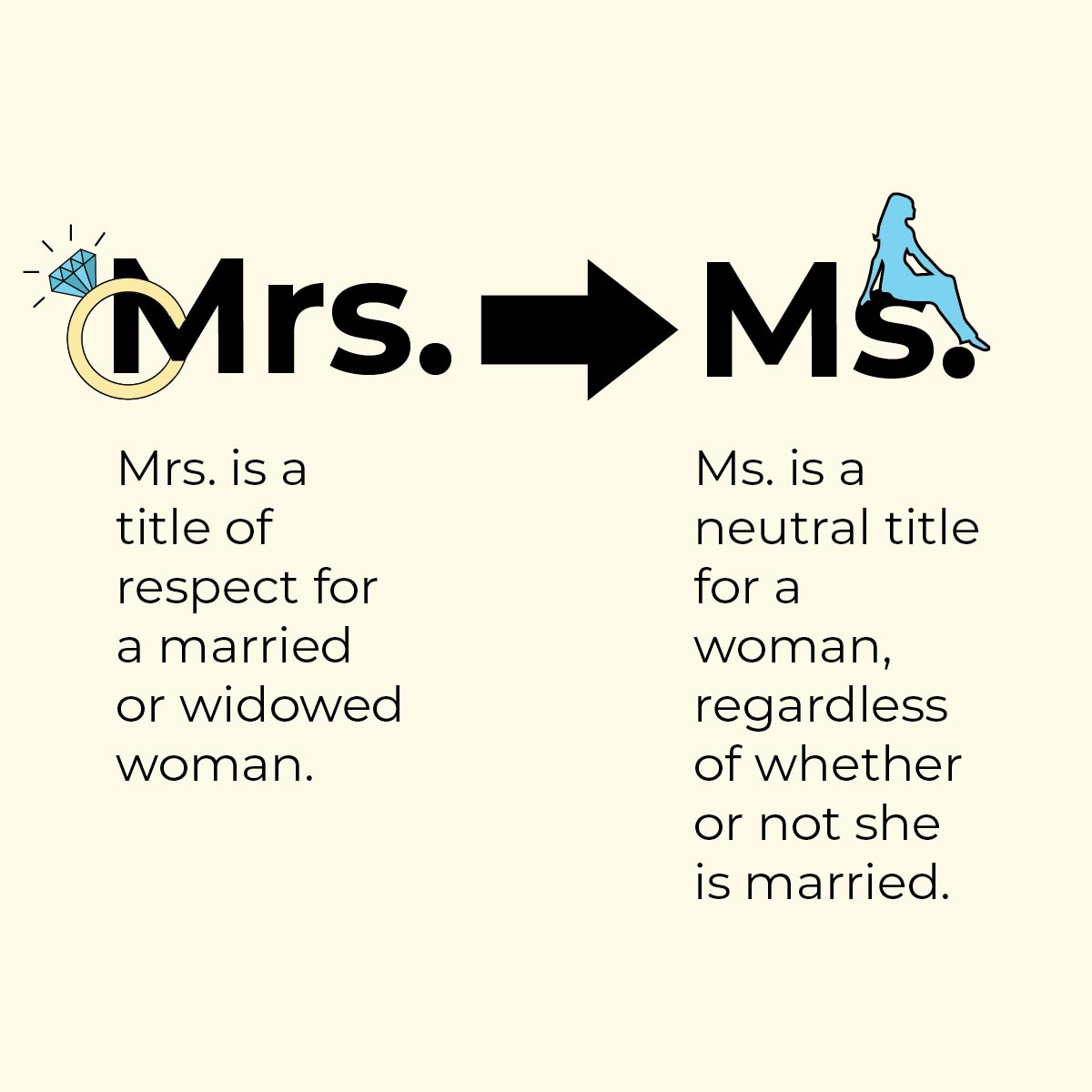 The use of Ms. has become more common, even with teachers who are married.