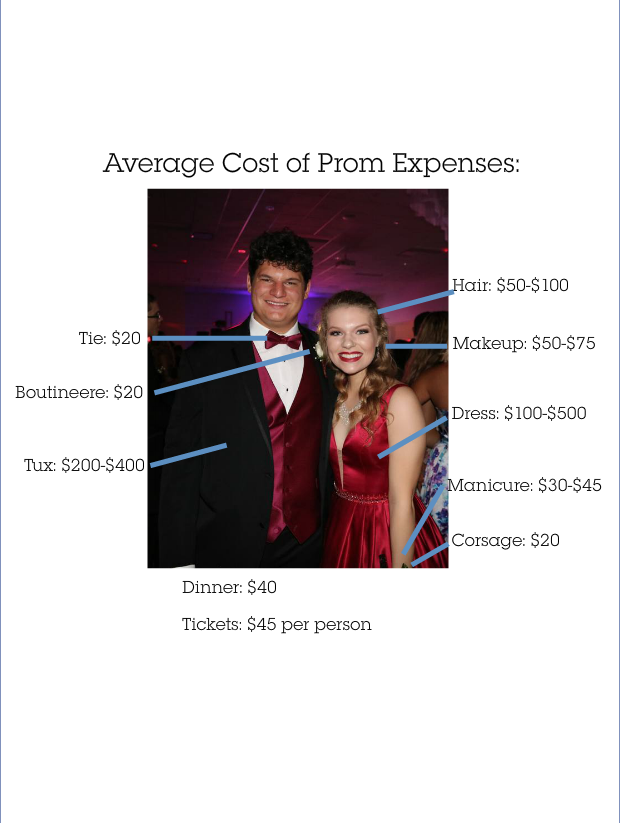 Teacher helps students make it to prom