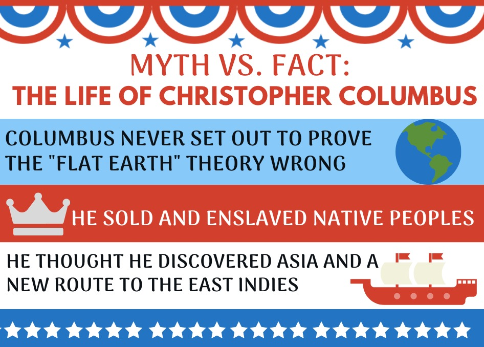The controversies surrounding Christopher Columbus renders the holiday named in his honor a polarizing issue.