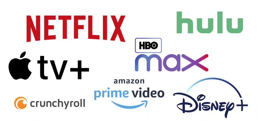 Many+different+streaming+platforms+exist.+Above+are+highly+popular+services+that+are+used+in+many+households.+Cable+is+becoming+less+and+less+favored+as+these+platforms+grow.+Streaming+is+a+quick+and+easy+way+to+take+in+content+on+the+go+or+at+home.