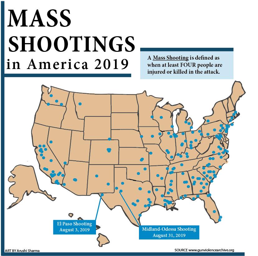 Gun control triggers heated debates