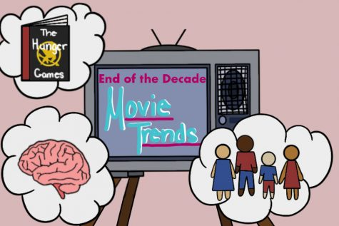 Decade Wrap-Up: World of film transformed during 2010s