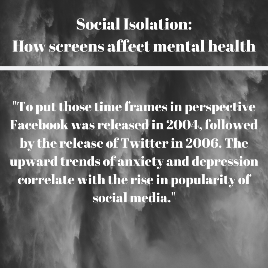 Social Isolation: How screens affect teens