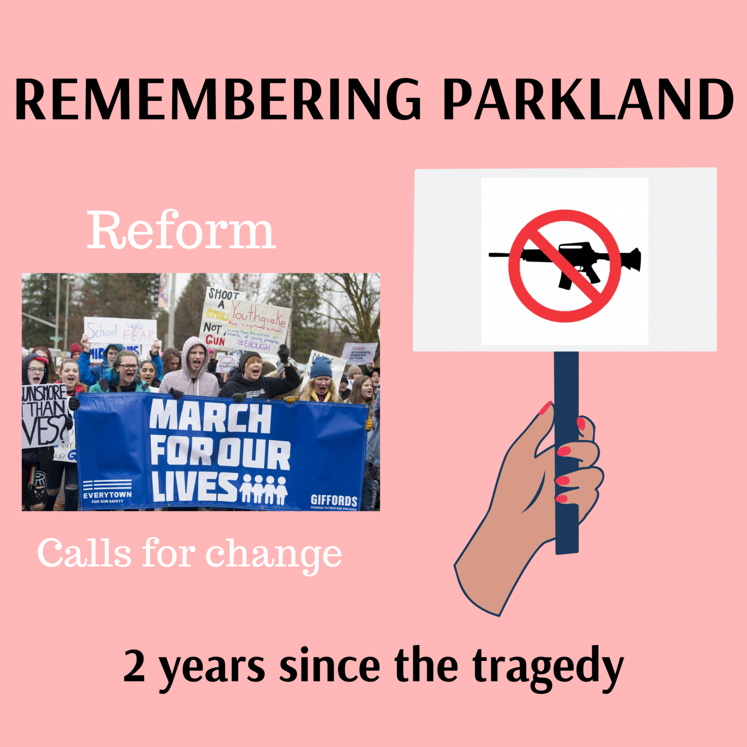 The Parkland Shooting in Marjory Stoneman Douglas High School is still relevant two years later as those affected remember the tragedy.