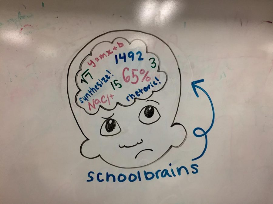 Artists%27+rendition+of+their+%22Big+Head%22+cartoon+thinking+about+how+chaotic+the+grading+system+is.