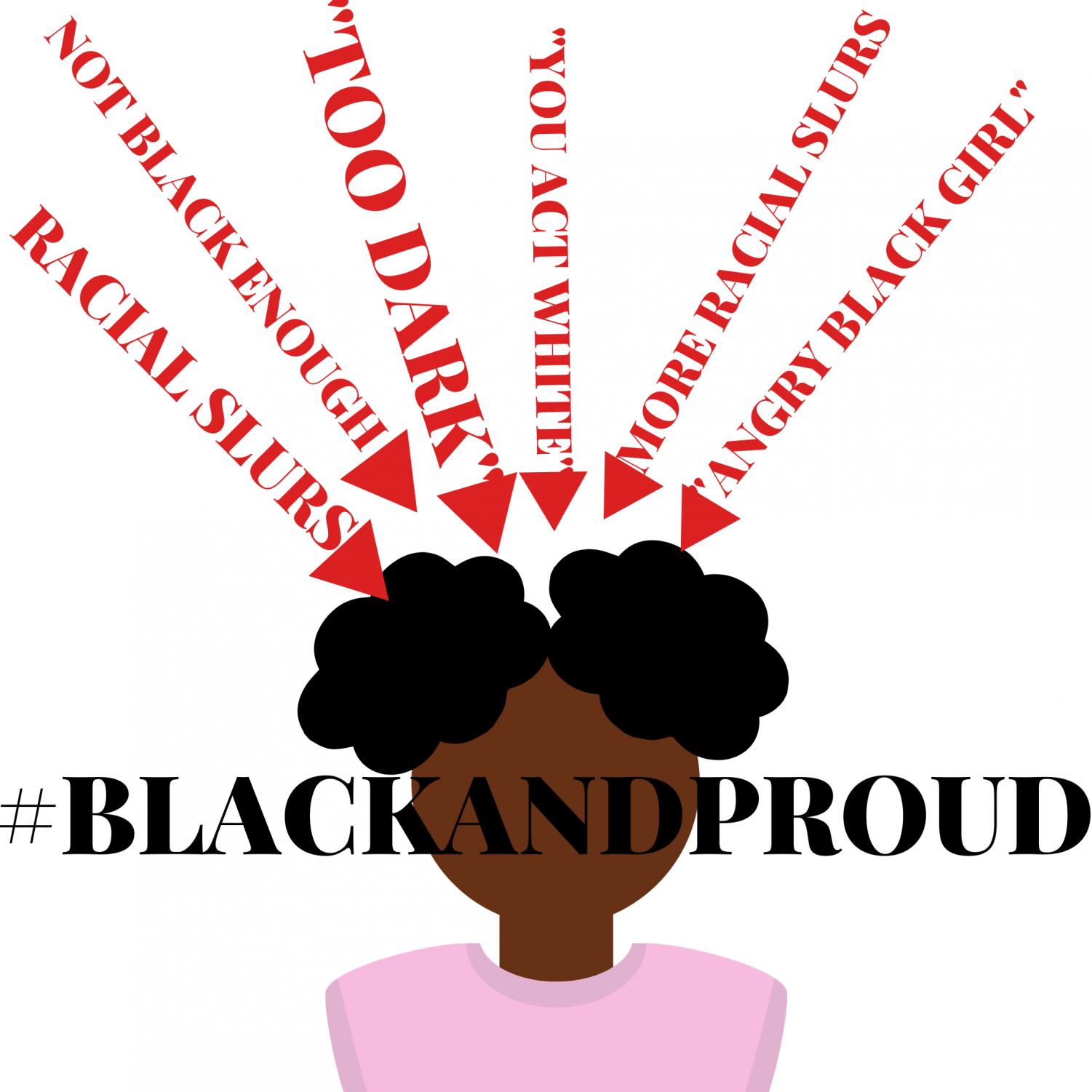 Throughout my 12 years of school, my blackness was the butt of many jokes. Now, I am proud of who I am on the inside and the outside.