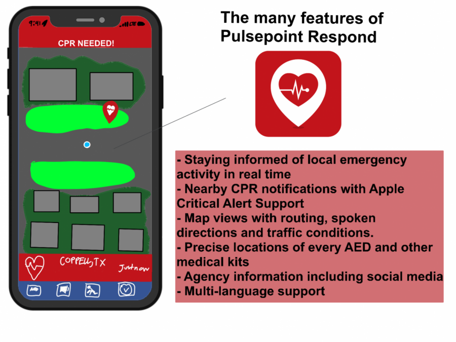 Contemporary app lets everyday citizen perform CPR to save lives