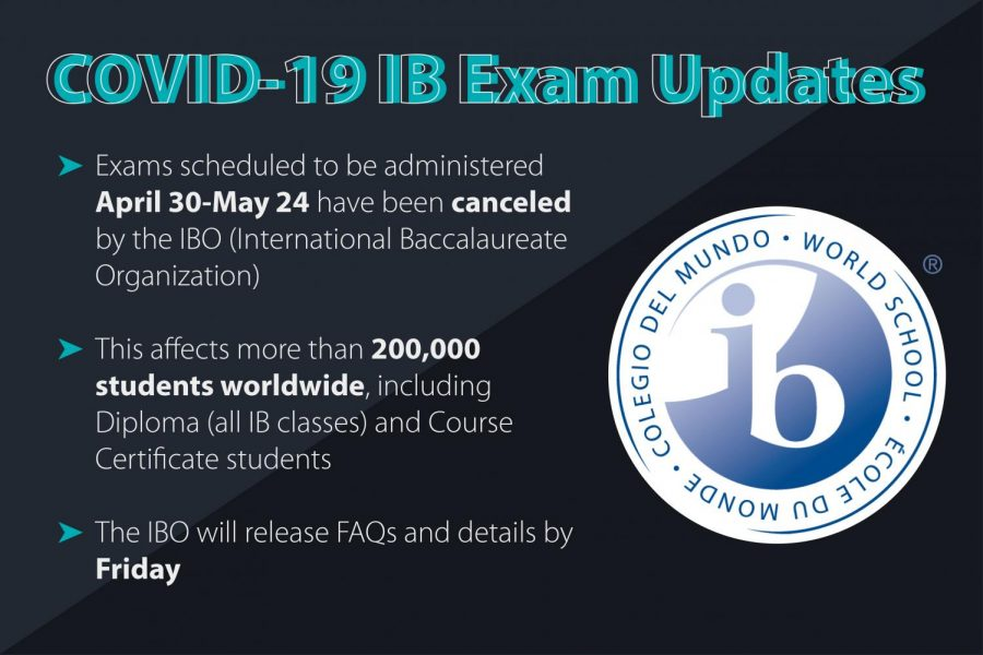 International IB exams canceled for 2020 Diploma, Course Certificate candidates