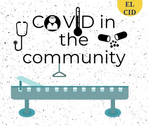 COVID in the community uncovers the members of the Cathedral Catholic High School community taking on the novel coronavirus.