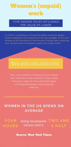 If they were paid for their domestic labor, women would add over ten trillion dollars to the economy. That's more than the 50 biggest global companies combined.