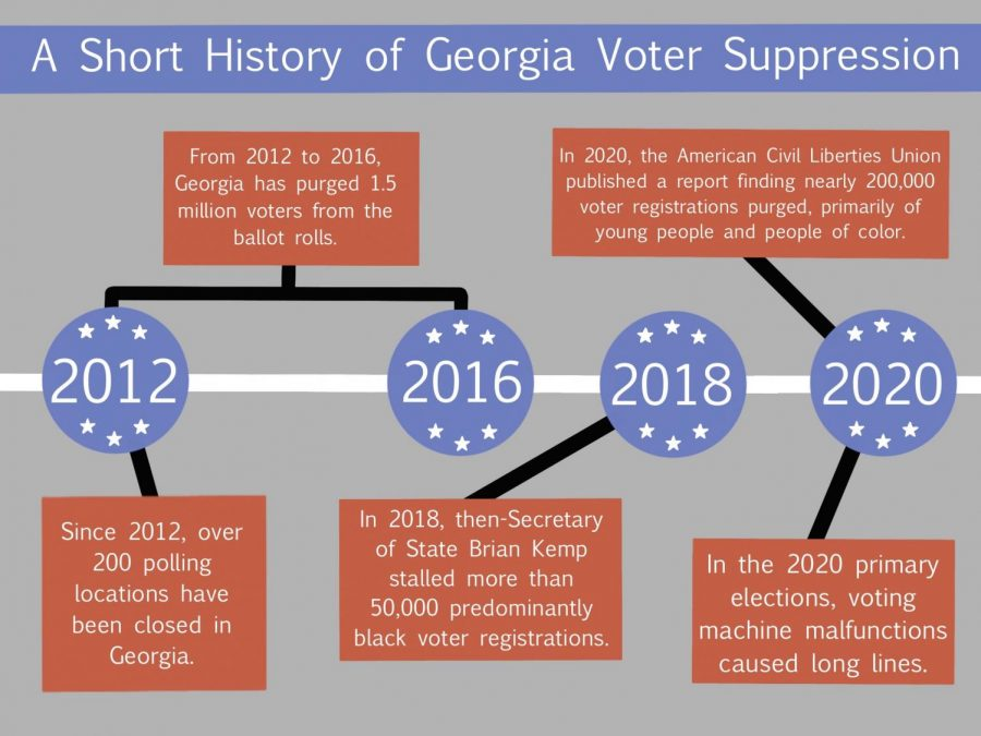 A look into Georgia's history of voter suppression