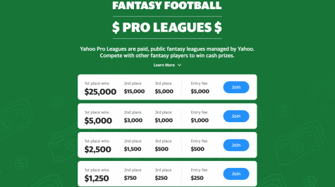 In Yahoo pro leagues, players pay an entry fee to participate in fantasy football leagues to try and win a cash prize.
