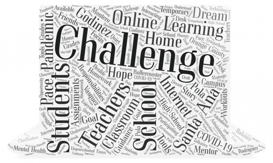 Challenge Continues for Online Learning