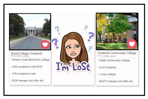 Due to the widespread restrictions as a result of COVID-19, many Class of 2021 students feel that their college search process is similar to swiping right or left on a dating app.