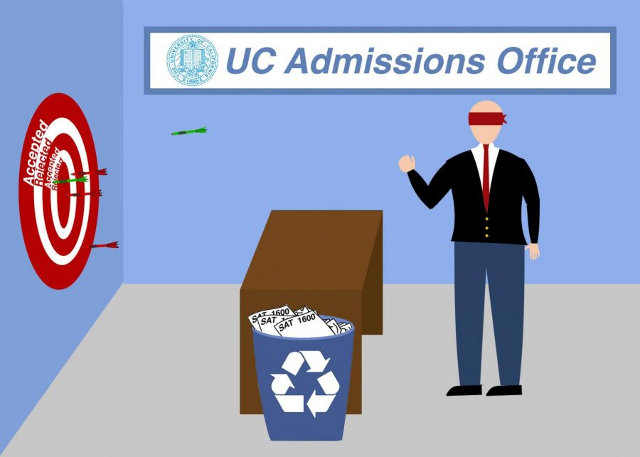 Who's really blinded by the new UC test-blind policy?