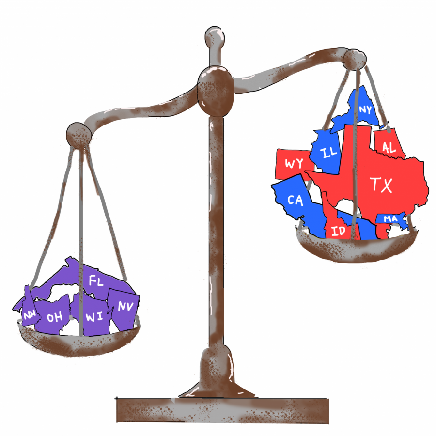 Why should swing states weigh so much more than safe states?