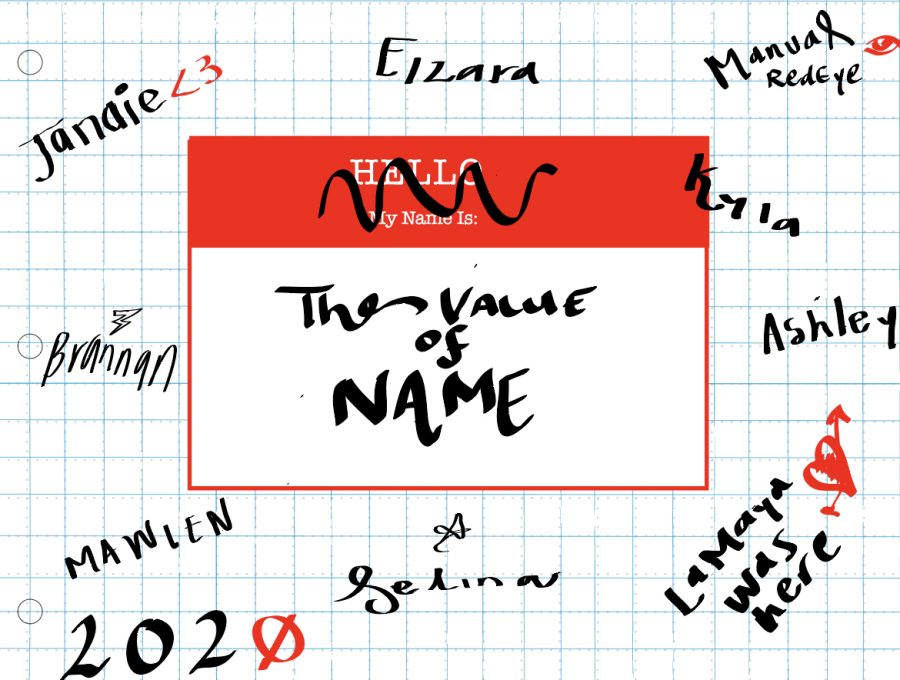 A+graphic+of+a+name+tag%2C+representing+the+diversity+and+importance+of+a+name.+