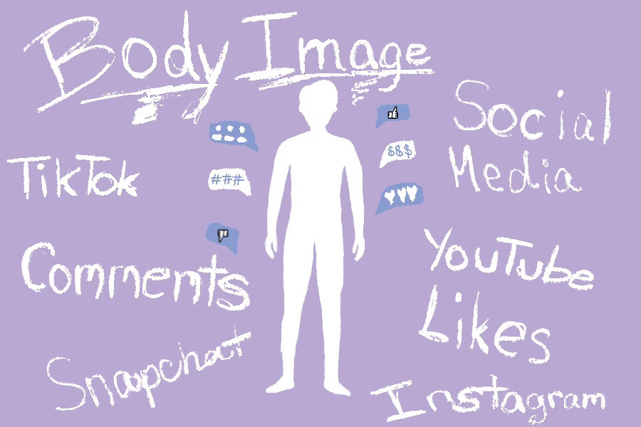 Social media's effects on body image and mental health
