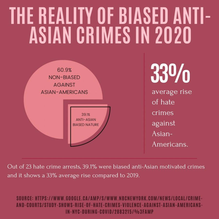 COVID's latest victims: Asian American racism drastically rises