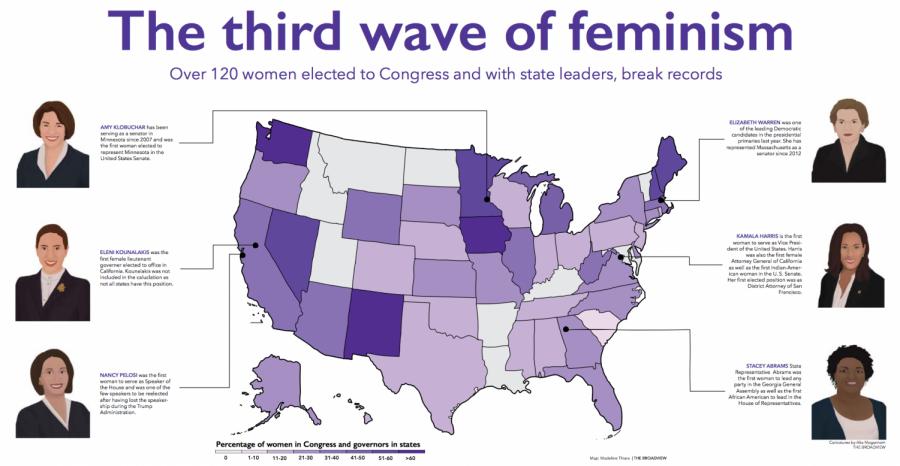 Women pave the road to brighter, more inclusive future