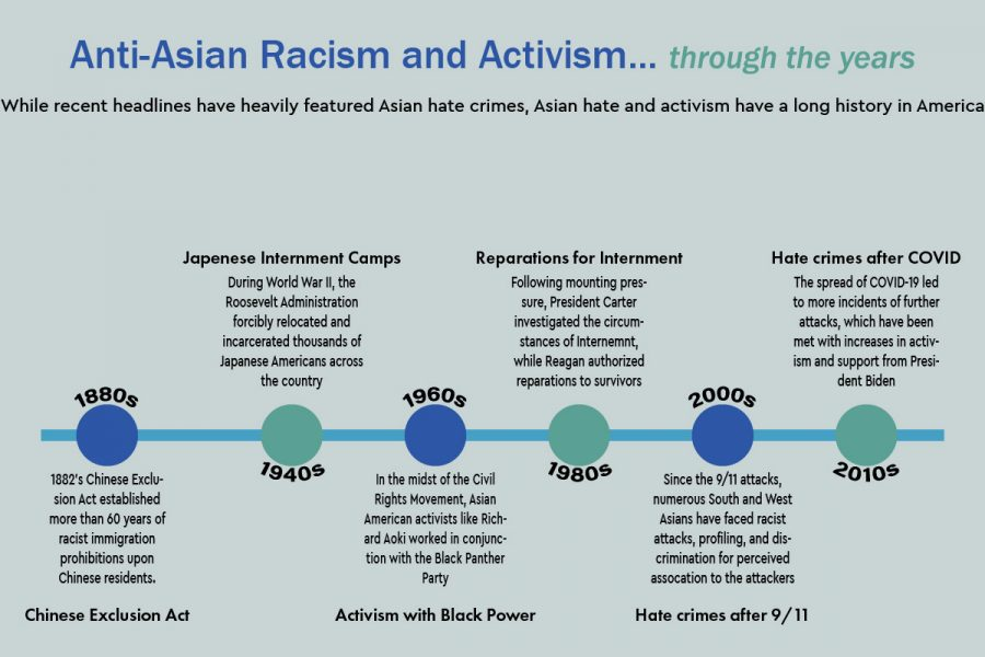 Zhang: Atlanta shooting and subsequent performative activism prove that Asian Americans still aren't taken seriously