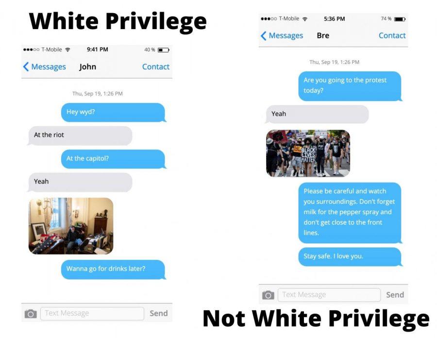 White privilege: Protests vs. Nonsense