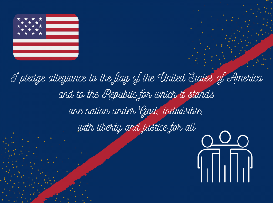 Does+the+Pledge+of+Allegiance+reflect+our+current+values+as+a+nation%3F