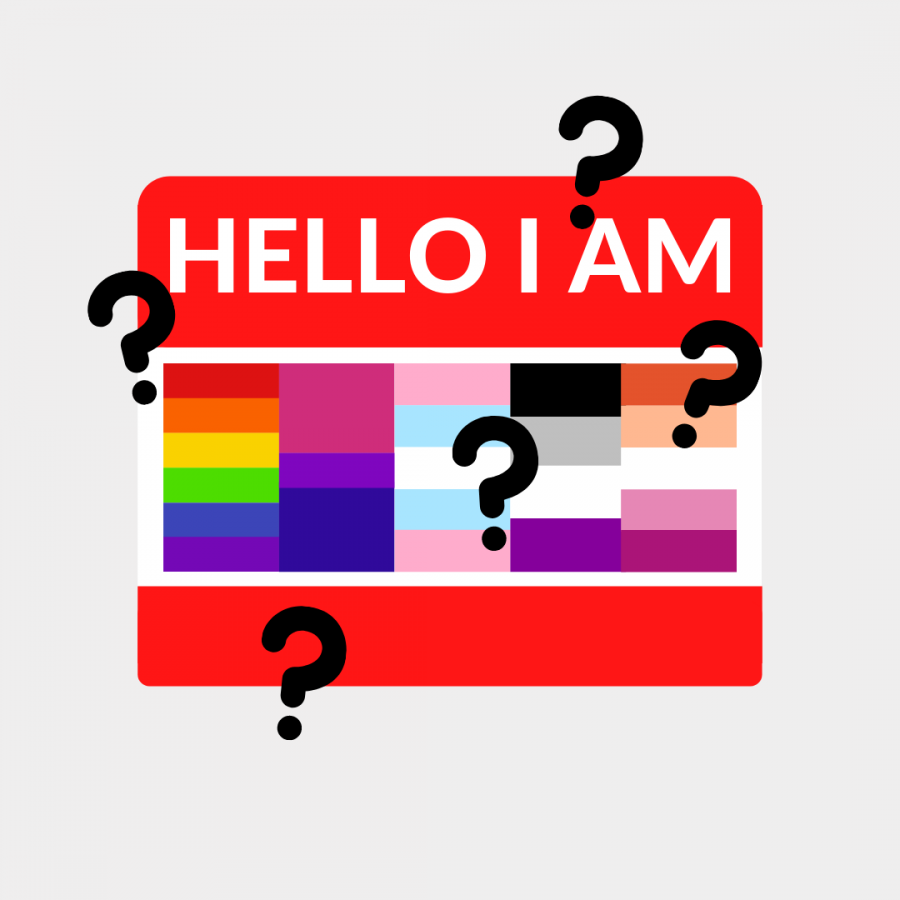 Labels can be used to express one's identity and also tie them to the communities they are a part of.