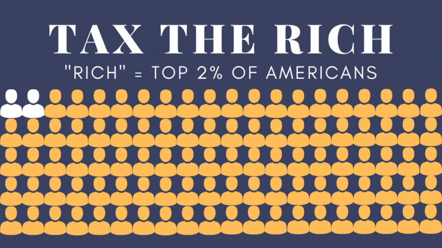 """Why the Misunderstanding of """"Tax the Rich"""" Is a Problem"""