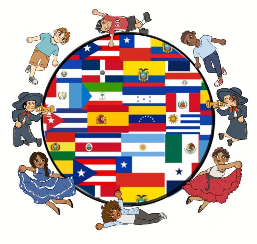 Somos Hispanos